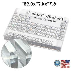 Acrylic Periodic Table Display of Elements for Teaching Home