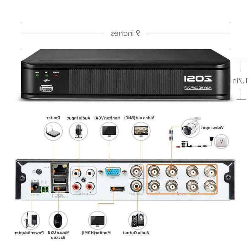 ZOSI 720p System DVR Channel and 720p
