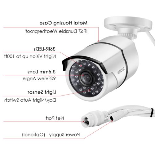 ZOSI H.265+ 5MP NVR 1080P IP Security Camera System