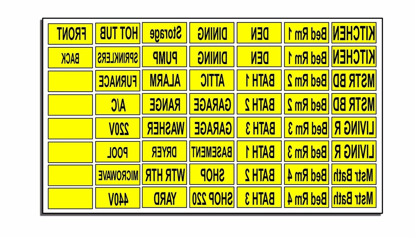 circuit breaker labels stickers for home