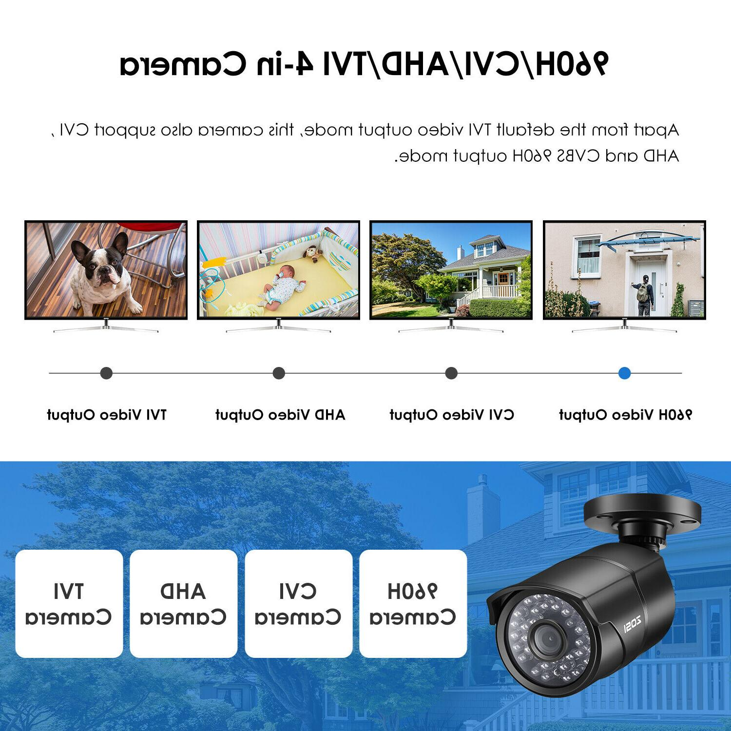 ZOSI 2.0MP Outdoor for Home